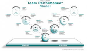 img_team_performance_model