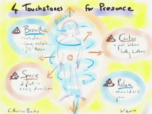 touchstones for presence c.bachy